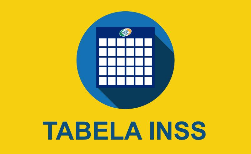Tabela INSS 2019 - calendário de pagamentos do INSS 2019, alíquotas do INSS 2019
